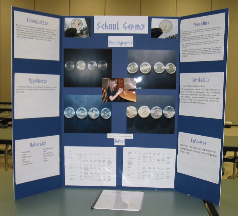 last minute science projects They may even inspire your students' next science fair projects  the video is  entirely without words and only about a minute long, but it will inspire your  to  start, ask them when was the last time they wondered why something happened  or.